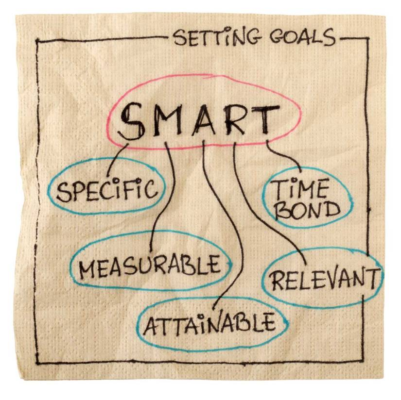 Increase Your Productivity and Effectiveness at Home and Work with S.M.A.R.T. Goals